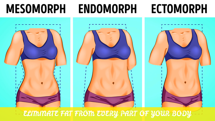 Eliminate fat from every part of your body